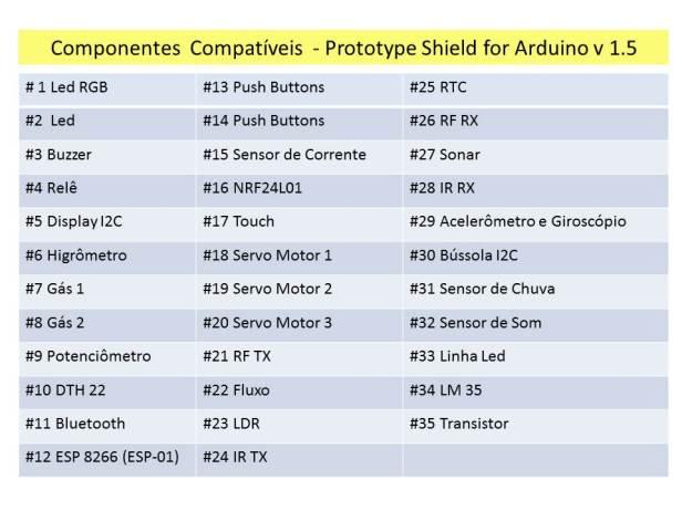 Tabela de Componentes Compatíveis v 1.5